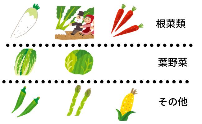 朝食でスムージーを摂取する場合は、でんぷん質の多い野菜を使用しない