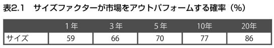 f:id:lovegajumaru:20200525202739p:plain