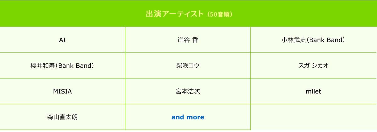 f:id:lovesongxxx:20210303223050j:plain