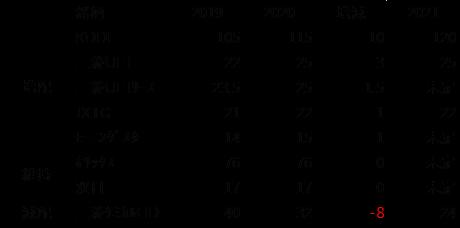 f:id:loveyuyu:20200525222640p:plain