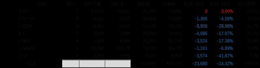 f:id:loveyuyu:20200531212907p:plain