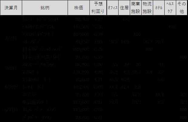 f:id:loveyuyu:20200818230515p:plain