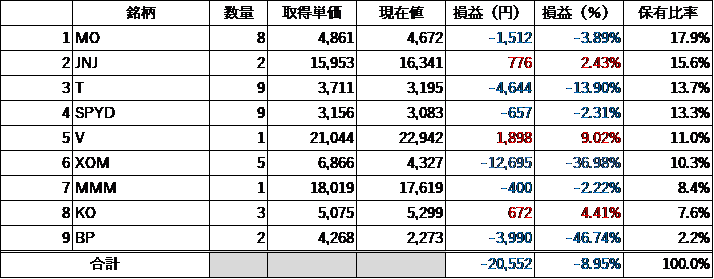 f:id:loveyuyu:20200901233359p:plain