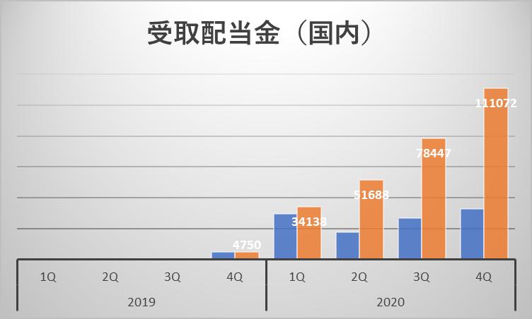 f:id:loveyuyu:20201226000501p:plain