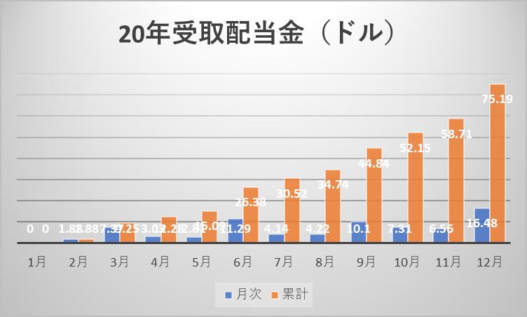 f:id:loveyuyu:20201226000859p:plain