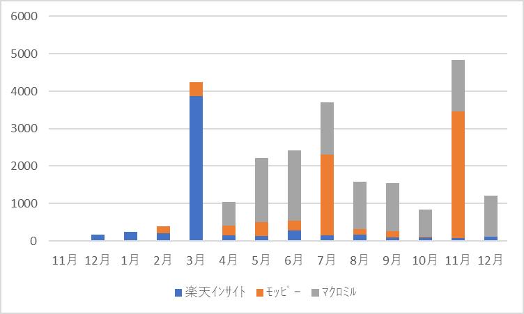 f:id:loveyuyu:20210102224743p:plain