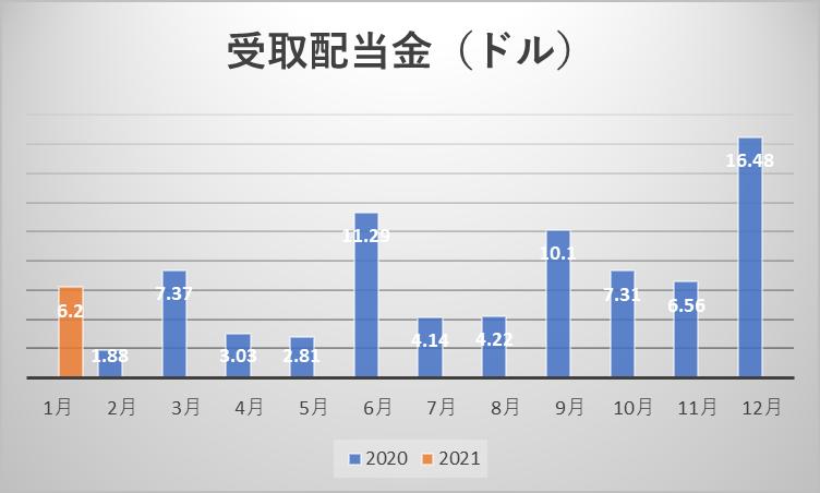 f:id:loveyuyu:20210202232801p:plain
