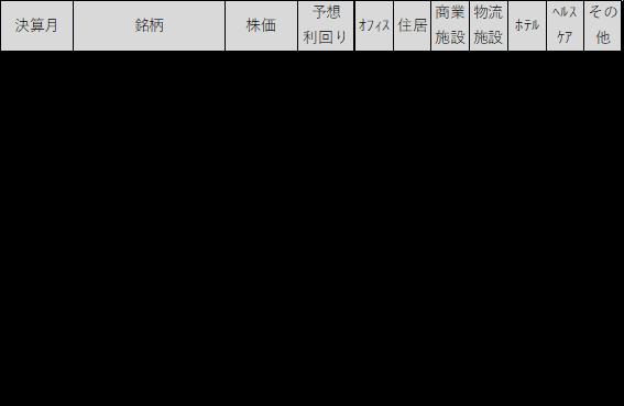 f:id:loveyuyu:20210205222417p:plain