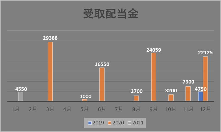 f:id:loveyuyu:20210224231507p:plain