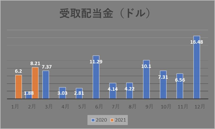 f:id:loveyuyu:20210224231648p:plain