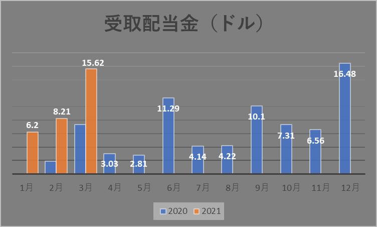 f:id:loveyuyu:20210401232456p:plain