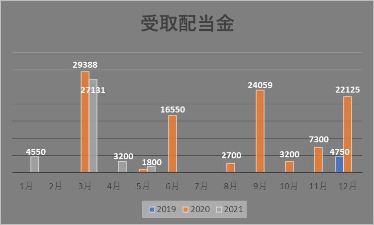 f:id:loveyuyu:20210527224439p:plain