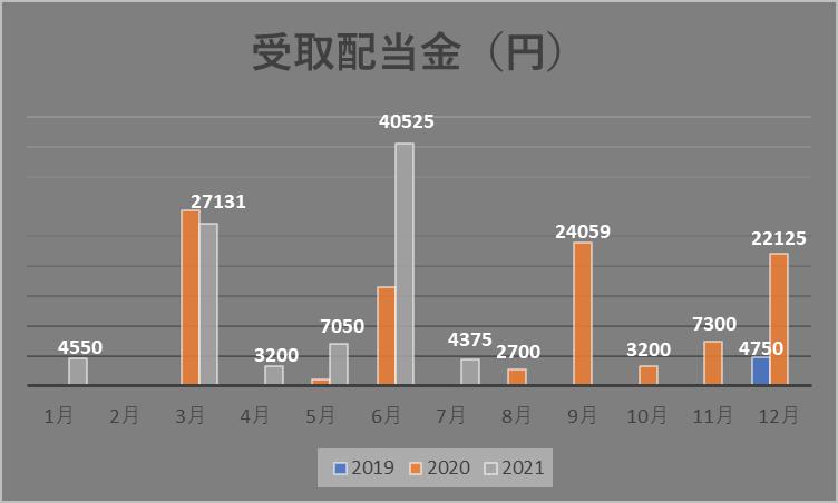 f:id:loveyuyu:20210805232926p:plain