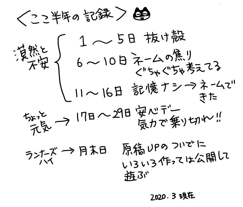 f:id:low-k:20200316002529j:plain