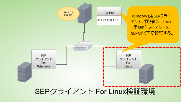 SEPクライアント for Linuxインストール顛末記 - My Tracking