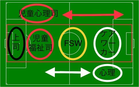 f:id:lswshizuoka:20171229005638j:plain