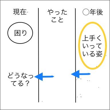 f:id:lswshizuoka:20180110230512j:plain