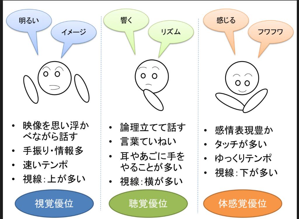 f:id:lswshizuoka:20180203182727j:plain
