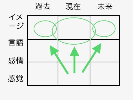 f:id:lswshizuoka:20180207074809j:plain