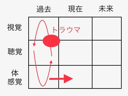 f:id:lswshizuoka:20180207075212j:plain