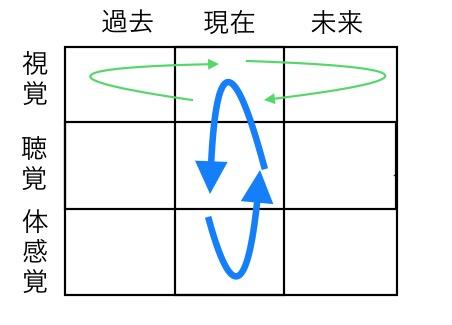 f:id:lswshizuoka:20180207075409j:plain