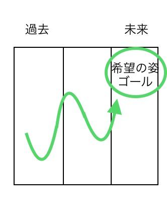 f:id:lswshizuoka:20180207075509j:plain