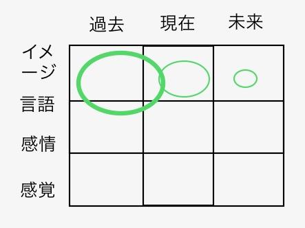 f:id:lswshizuoka:20180207075644j:plain