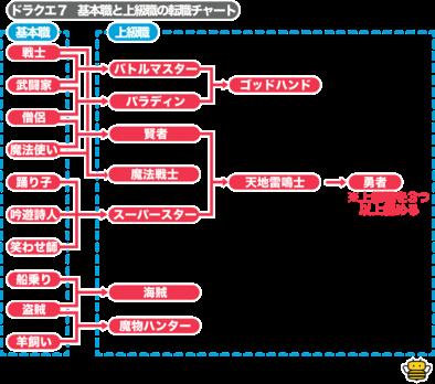 f:id:lswshizuoka:20180213235506p:plain