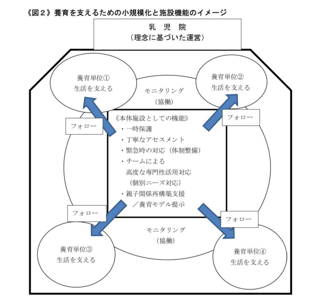 f:id:lswshizuoka:20180328155433j:plain