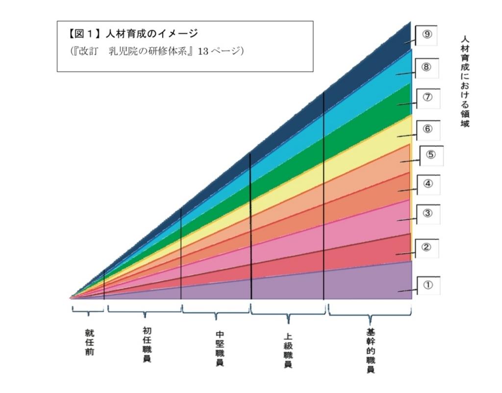 f:id:lswshizuoka:20180328155513j:plain