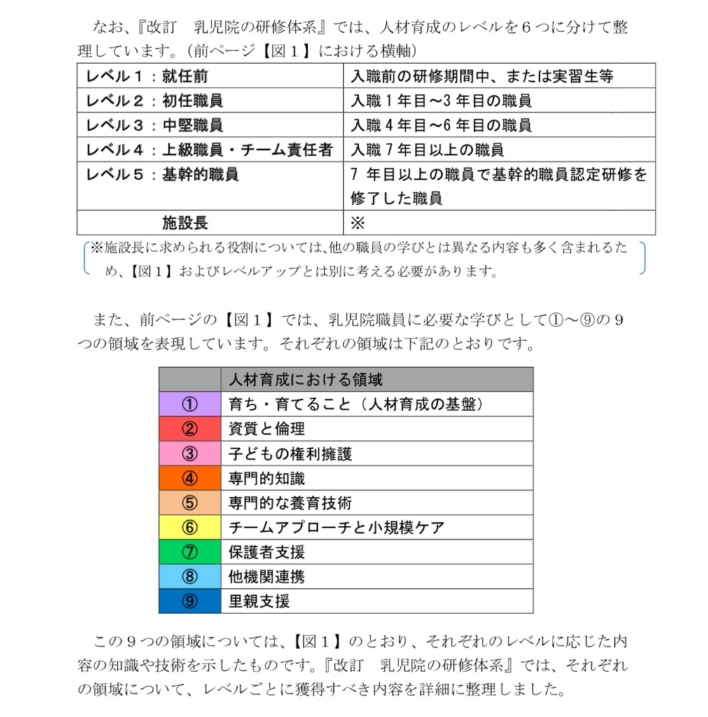 f:id:lswshizuoka:20180328155613j:plain