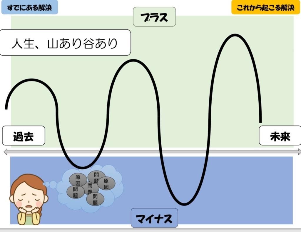 f:id:lswshizuoka:20180403135253j:plain
