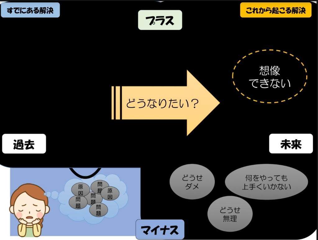 f:id:lswshizuoka:20180403135620j:plain