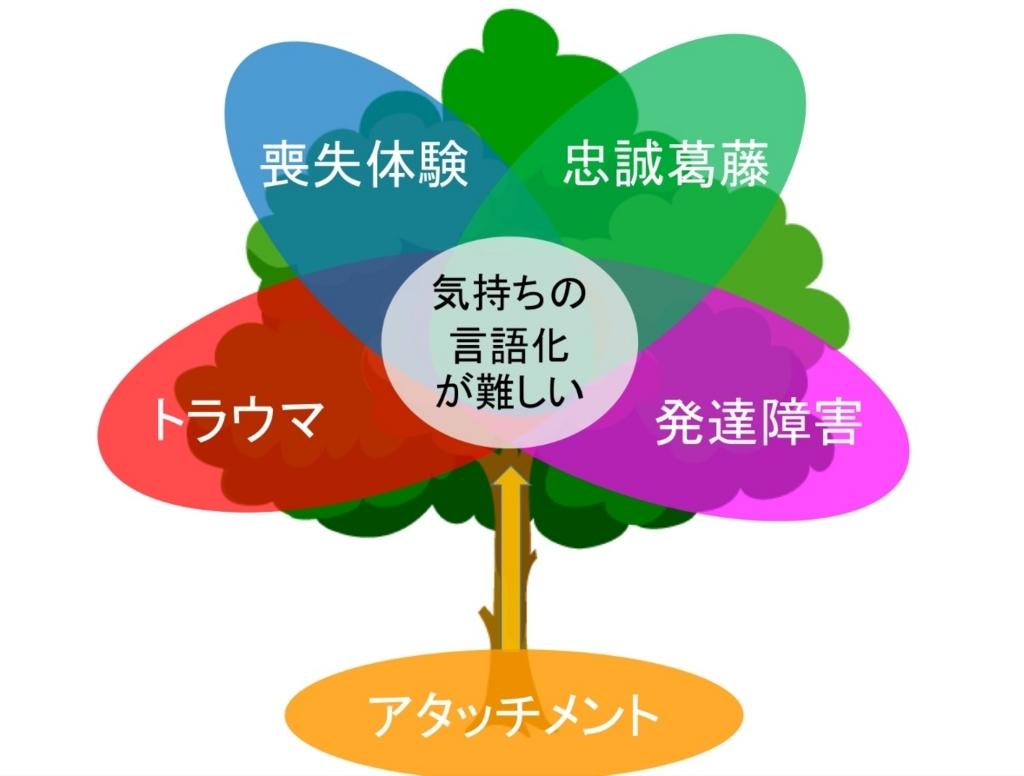 f:id:lswshizuoka:20180425184733j:plain