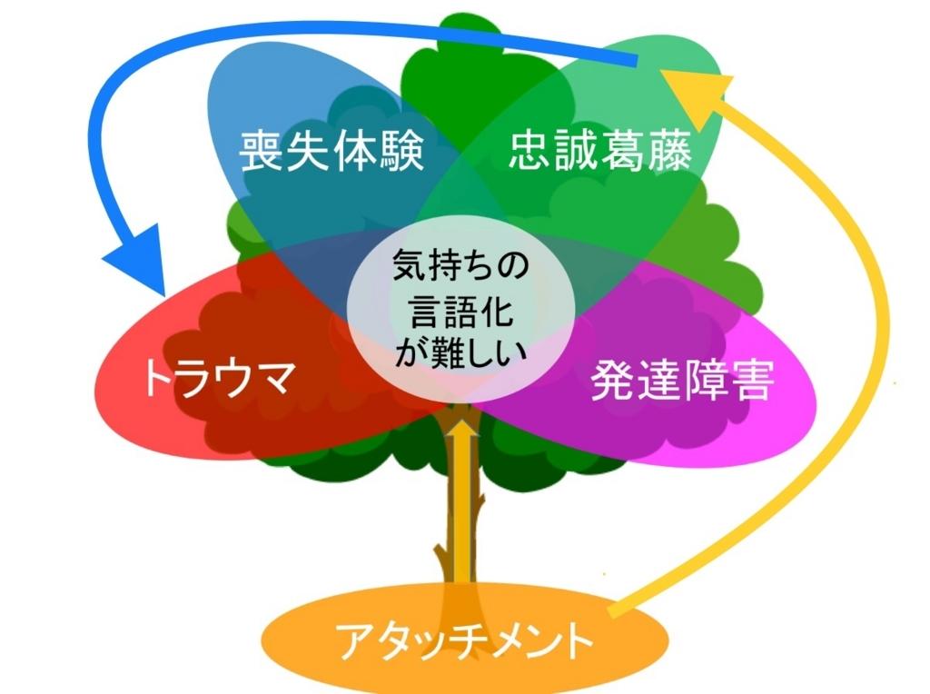 f:id:lswshizuoka:20180425185807j:plain