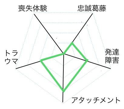 f:id:lswshizuoka:20180425190305j:plain