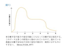 f:id:lswshizuoka:20180514175527j:plain