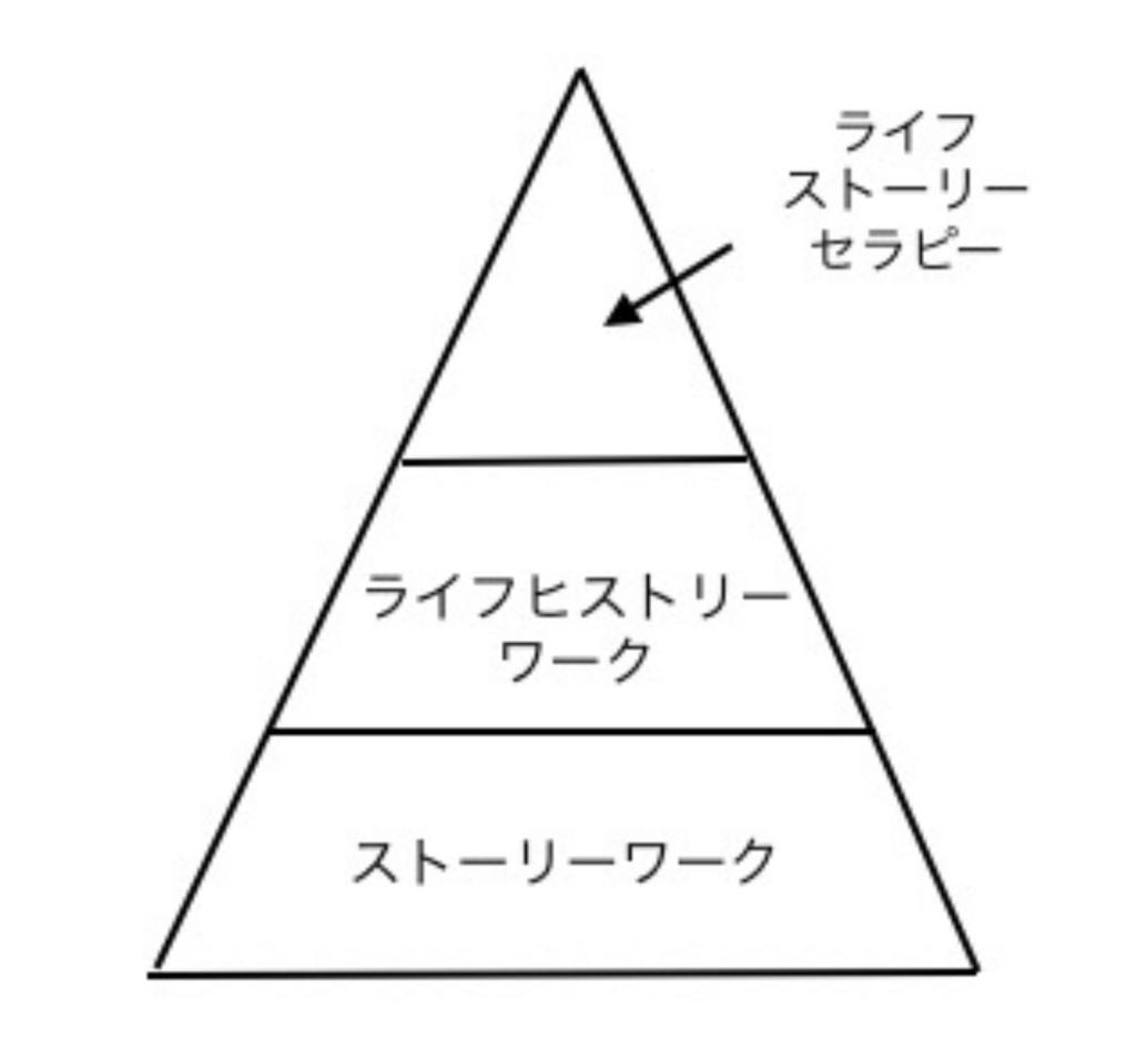 f:id:lswshizuoka:20180803075247j:plain