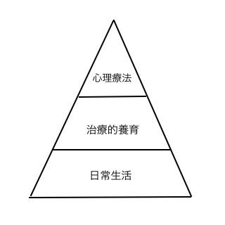 f:id:lswshizuoka:20180803075350j:plain