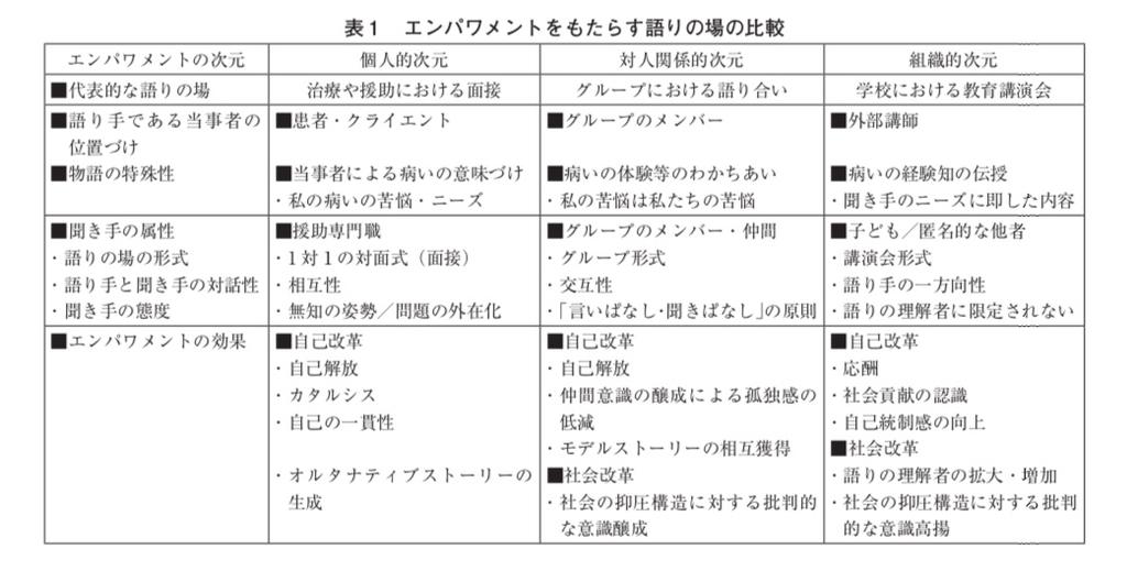 f:id:lswshizuoka:20181016080601j:plain