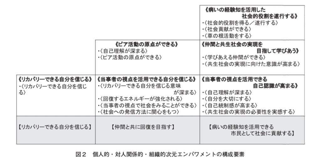 f:id:lswshizuoka:20181016080618j:plain