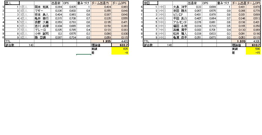 f:id:luck-pluck:20181201011315p:plain