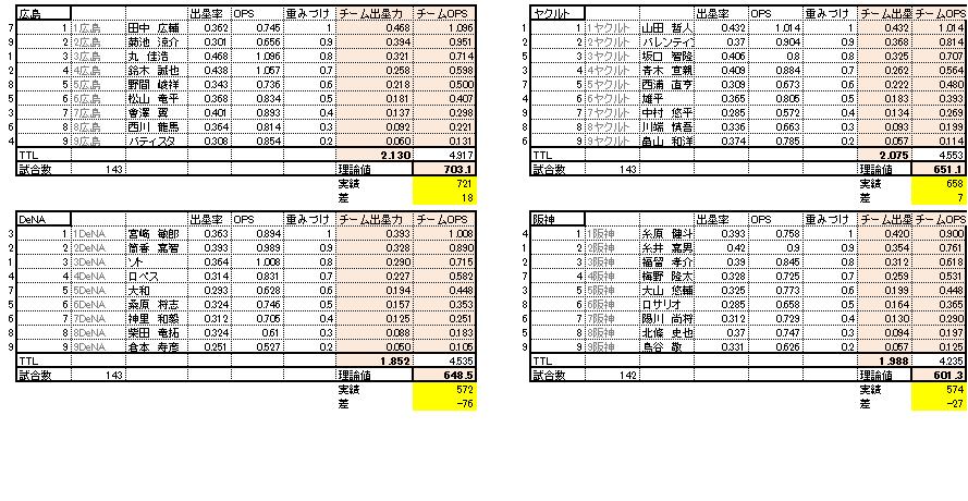 f:id:luck-pluck:20181201023316p:plain