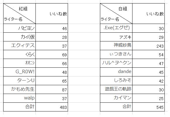 f:id:luclfer2991:20210117093012p:plain