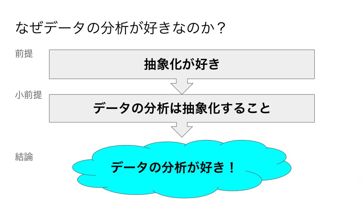 f:id:lululi:20210221164036j:plain