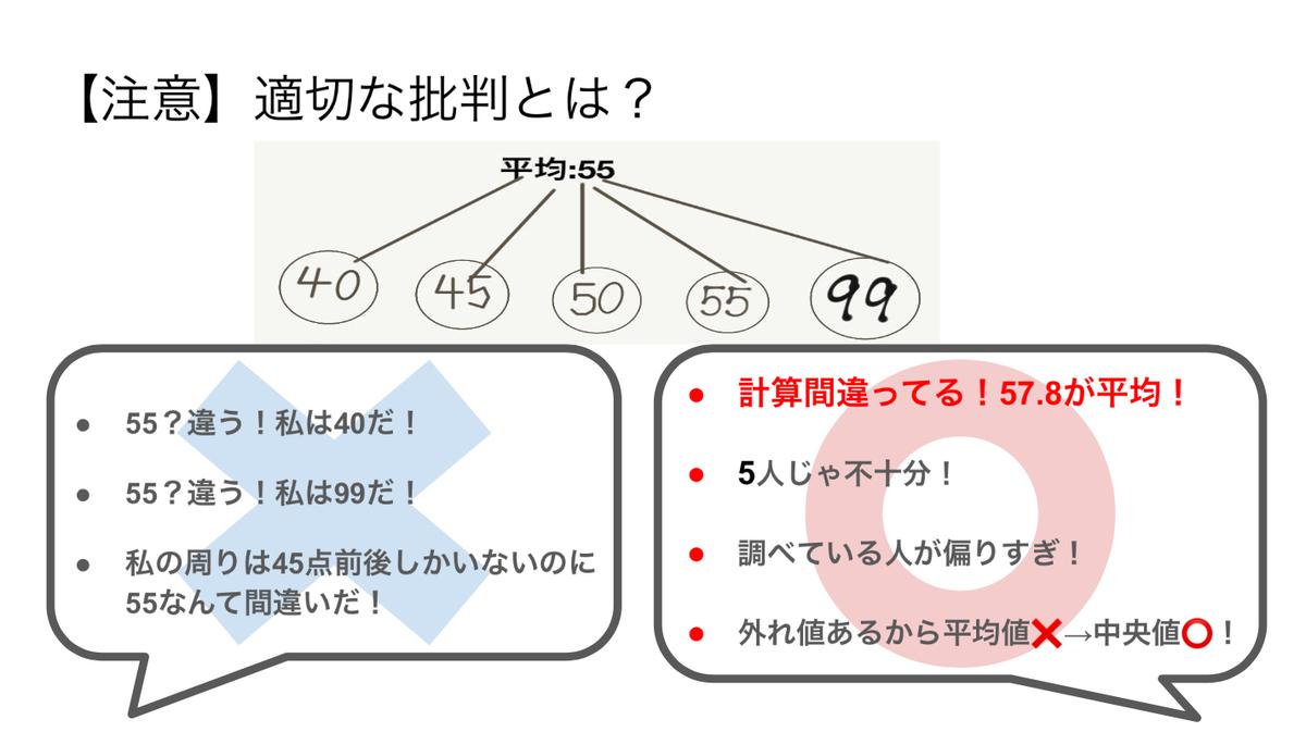 f:id:lululi:20210221164158j:plain