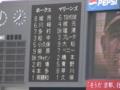 [千葉ロッテマリーンズ]07/03/31 vs HAWKS スタメン