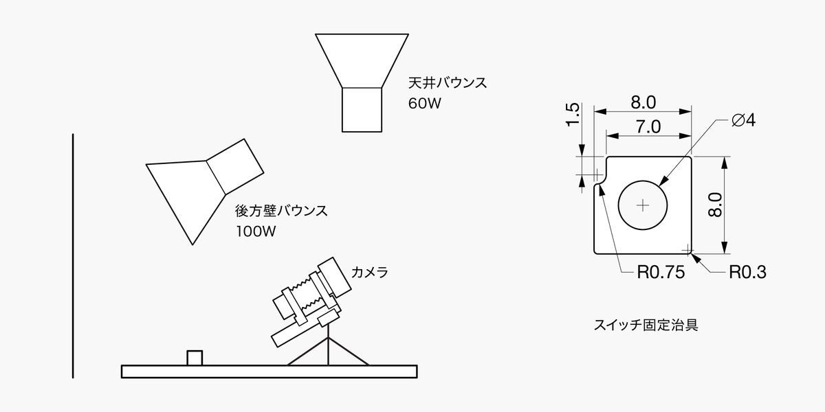 f:id:lunar0:20200221023139p:plain