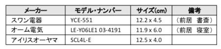 f:id:lunarmagic:20200120200514j:plain