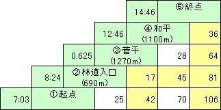 f:id:lupoGTI:20121208212037j:image